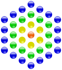Centered hexagonal numbers