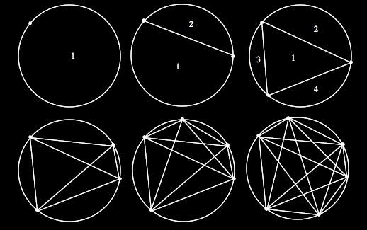 a handbook of integer sequences