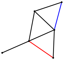 Example of a graph on 6 nodes