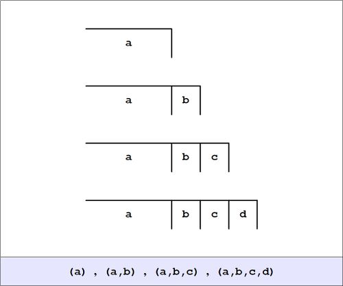 Reflective Series (A) to (A,B,C,D).jpg