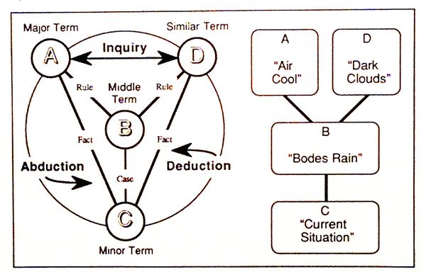 Cycle of Inquiry.jpg